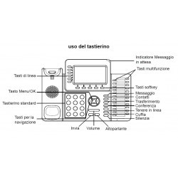 Grandstream GXP 2160 telefono ip enterprise